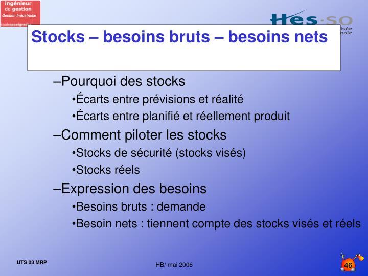 Stocks – besoins bruts – besoins nets