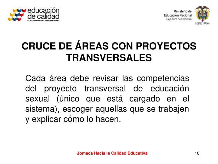 CRUCE DE ÁREAS CON PROYECTOS TRANSVERSALES