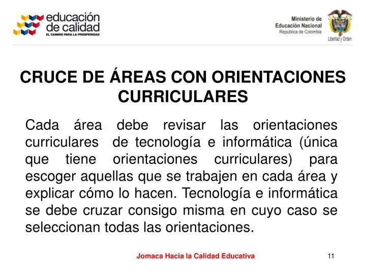 CRUCE DE ÁREAS CON ORIENTACIONES CURRICULARES