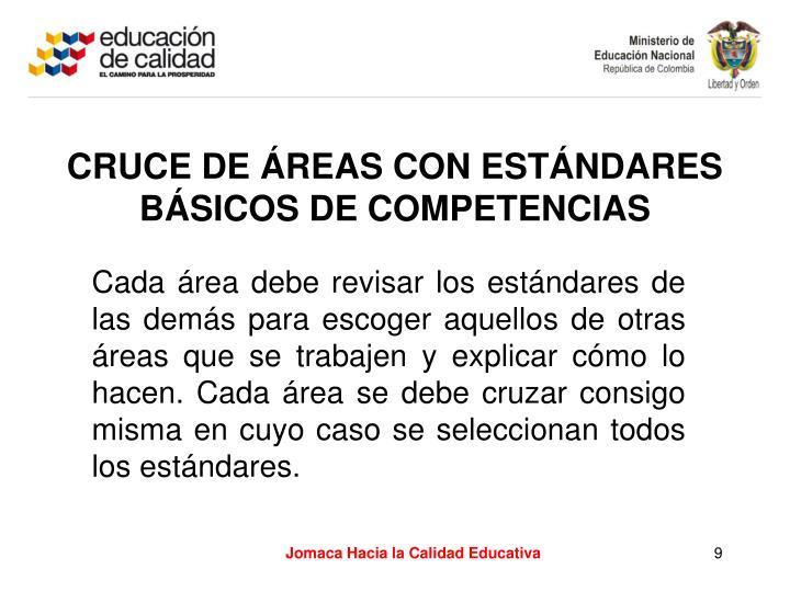 CRUCE DE ÁREAS CON ESTÁNDARES BÁSICOS DE COMPETENCIAS