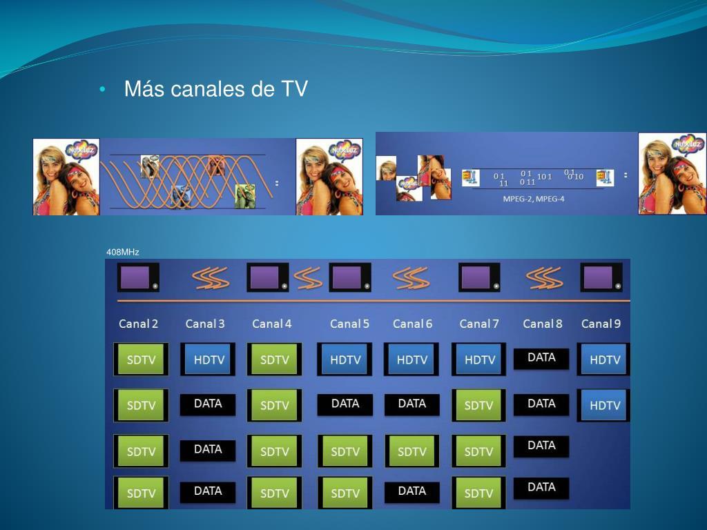 Más canales de TV