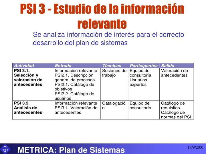 PSI 3 - Estudio de la información relevante
