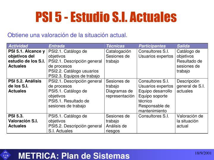 PSI 5 - Estudio S.I. Actuales