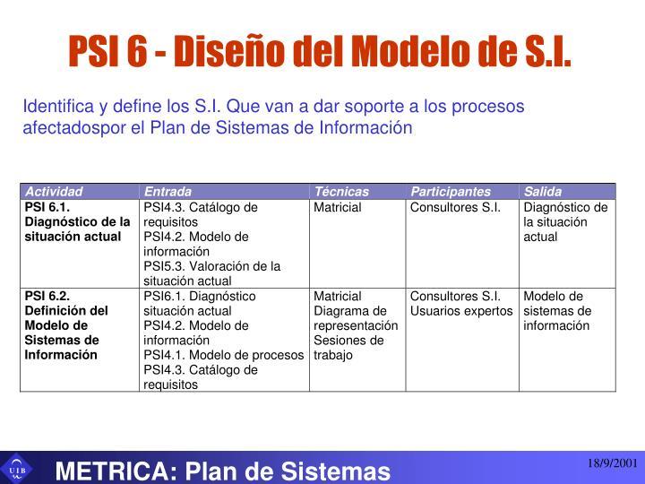 PSI 6 - Diseño del Modelo de S.I.