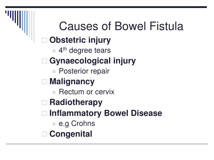 Causes of Bowel Fistula