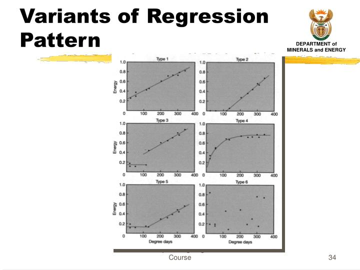 Variants of Regression Pattern