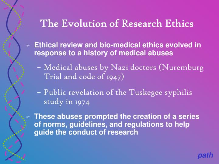The Evolution of Research Ethics