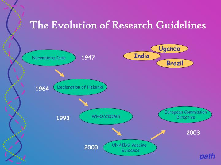 The Evolution of Research Guidelines