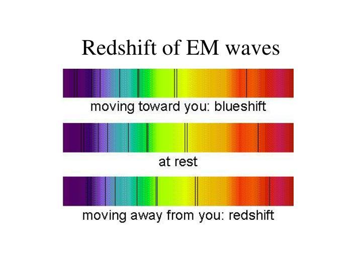 Redshift of EM waves