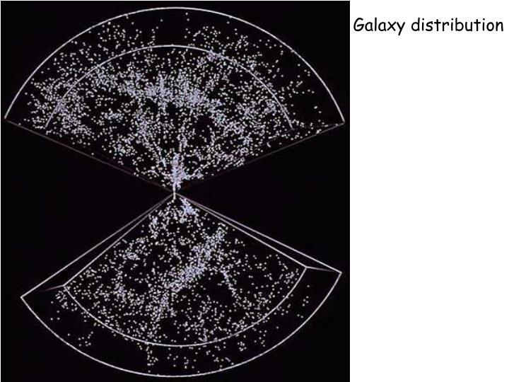 Galaxy distribution