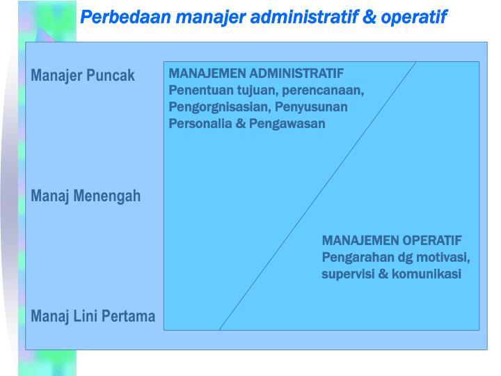 Perbedaan manajer administratif & operatif