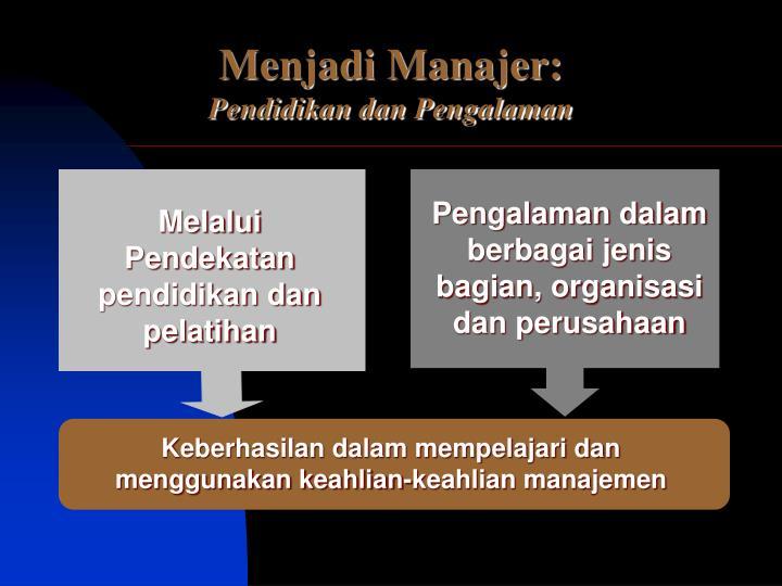 Menjadi Manajer: