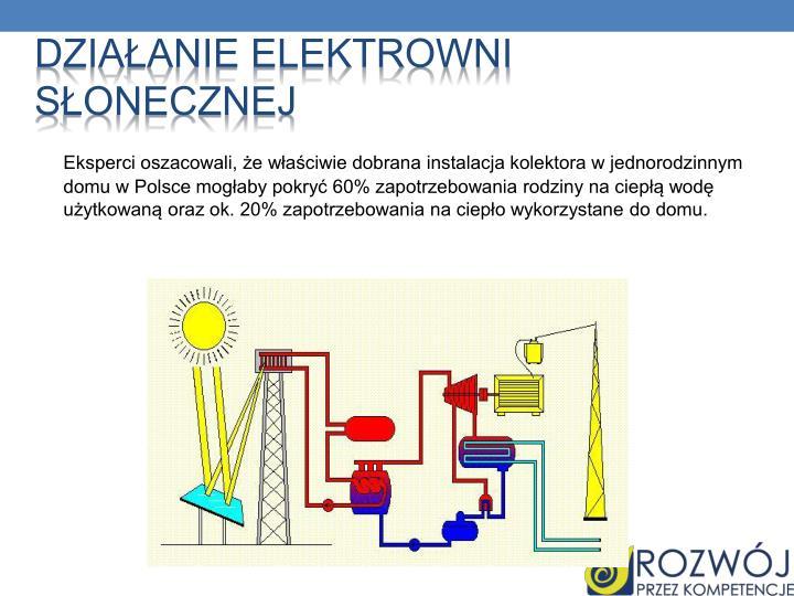 Działanie elektrowni słonecznej
