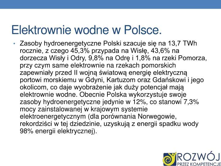 Elektrownie wodne w Polsce.