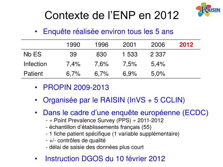 Contexte de l'ENP en 2012