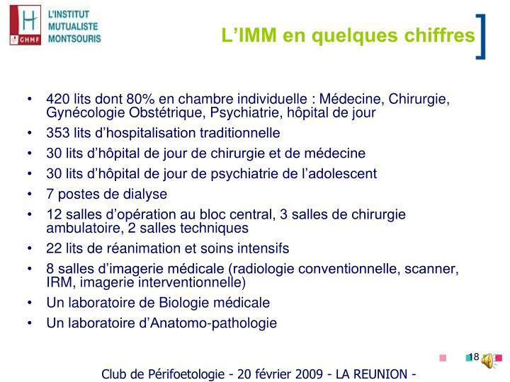 L'IMM en quelques chiffres