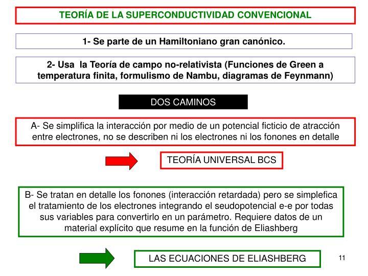 TEORÍA DE LA SUPERCONDUCTIVIDAD CONVENCIONAL