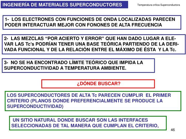 INGENIERÍA DE MATERIALES SUPERCONDUCTORES