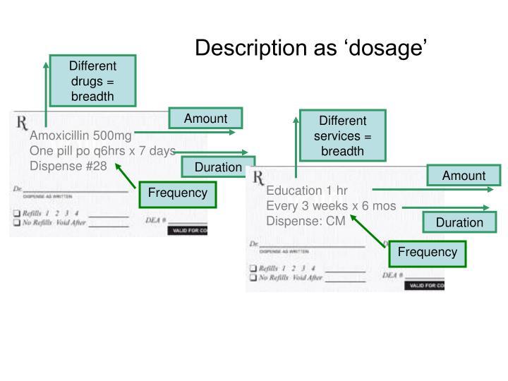 Description as 'dosage'