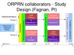 orprn collaborators study design fagnan pi