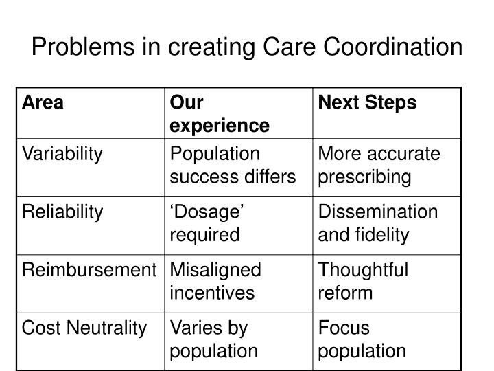 Problems in creating Care Coordination