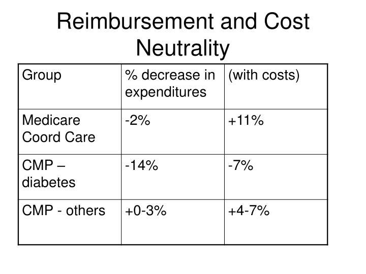 Reimbursement and Cost Neutrality