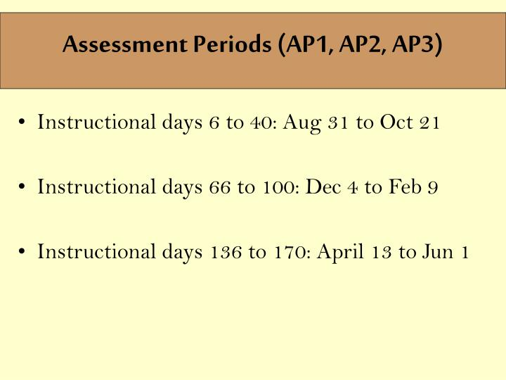 Assessment Periods (AP1, AP2, AP3)