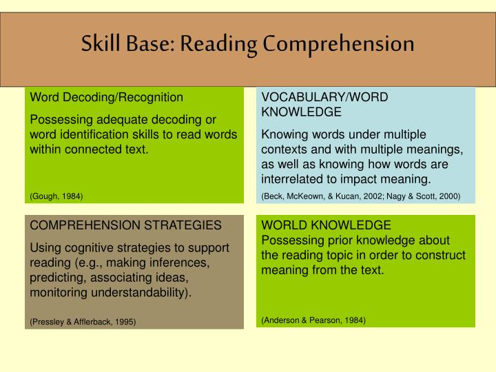Skill Base: Reading Comprehension