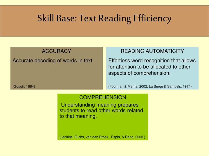 Skill Base: Text Reading Efficiency