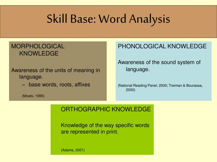 Skill Base: Word Analysis