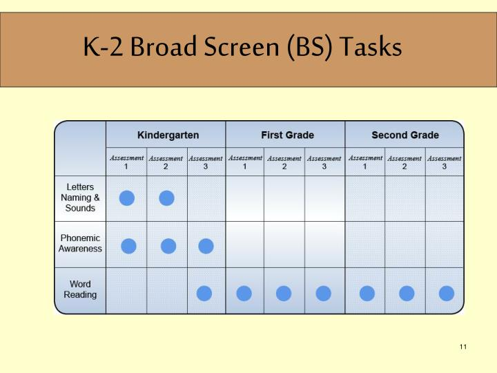K-2 Broad Screen (BS) Tasks