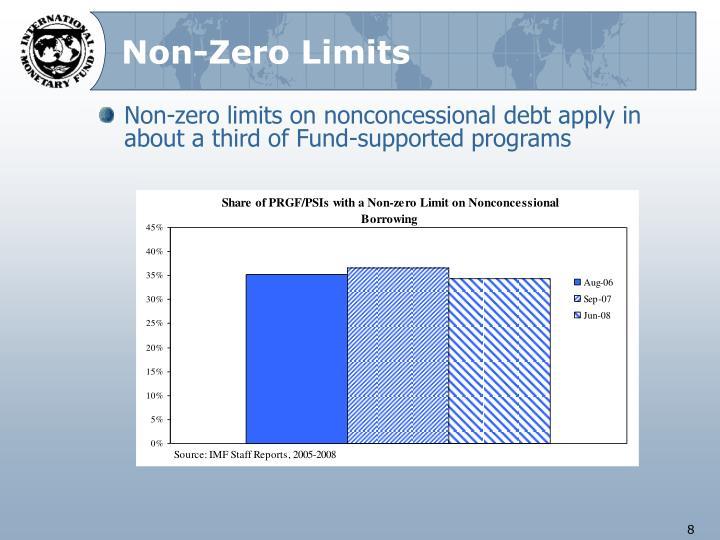 Non-Zero Limits