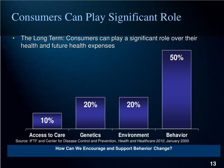Consumers Can Play Significant Role
