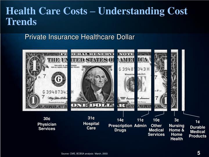 Health Care Costs – Understanding Cost Trends