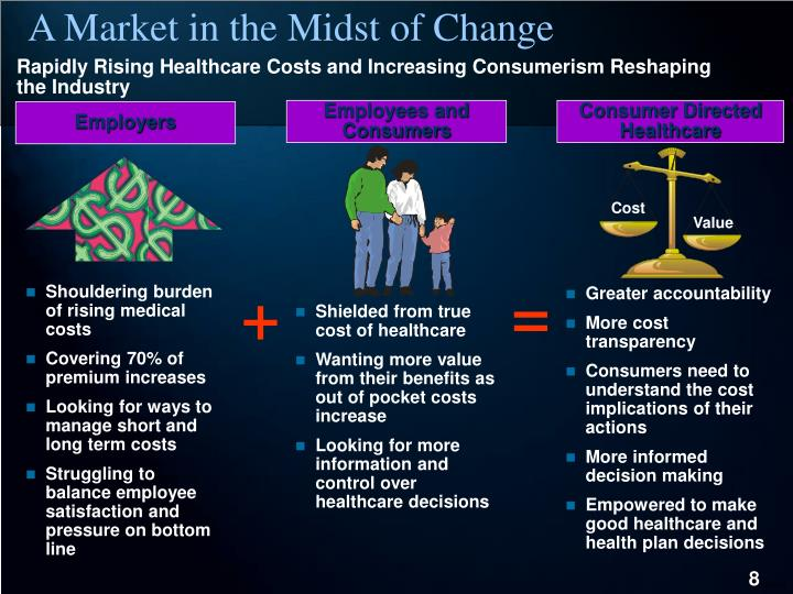 A Market in the Midst of Change