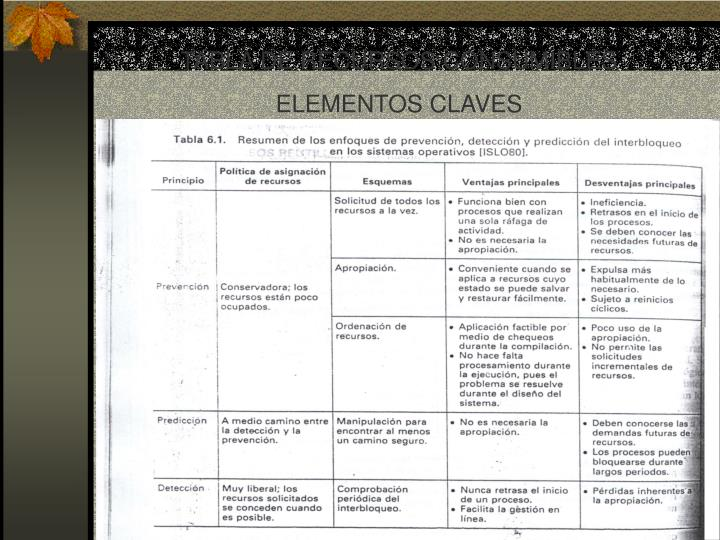 TABLA DE RECURSOS CONSUMIBLES