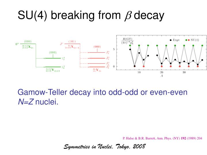 SU(4) breaking from