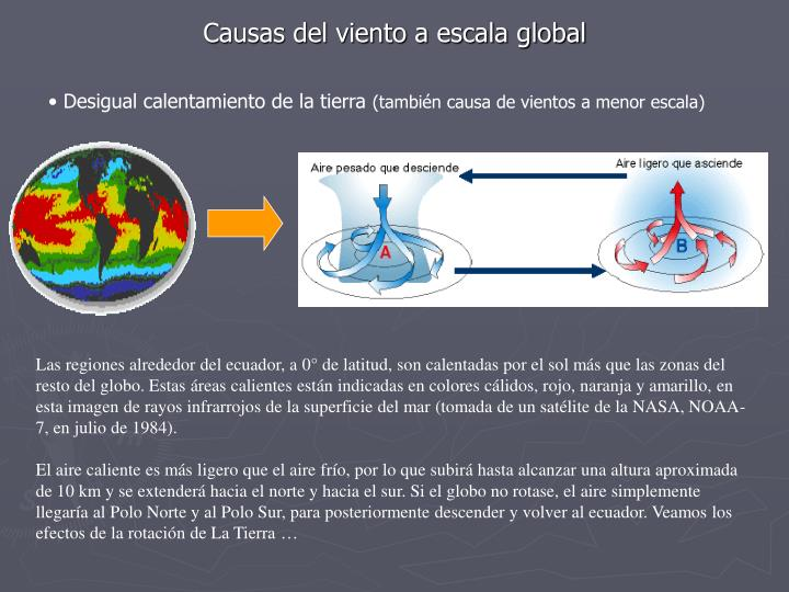 Causas del viento a escala global