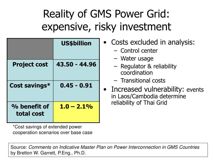 Reality of GMS Power Grid: