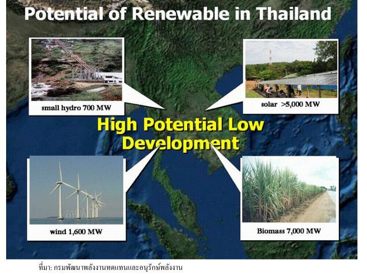 ที่มา: กรมพัฒนาพลังงานทดแทนและอนุรักษ์พลังงาน