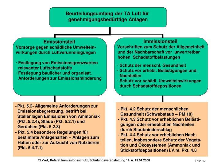 TLVwA, Referat Immissionsschutz, Schulungsveranstaltung 14. u. 15.04.2008