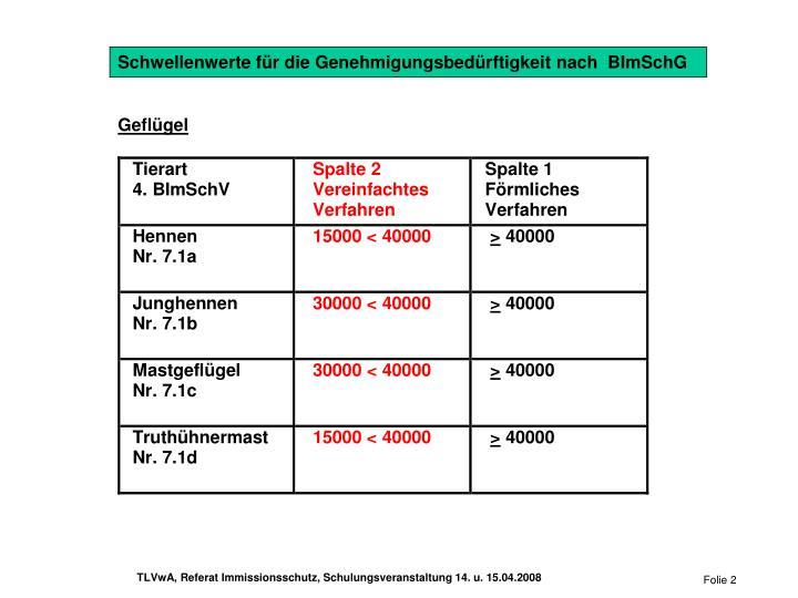 Schwellenwerte für die Genehmigungsbedürftigkeit nach  BImSchG