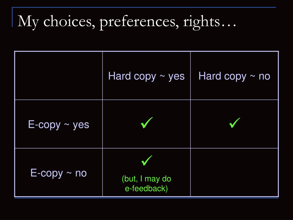 My choices, preferences, rights…