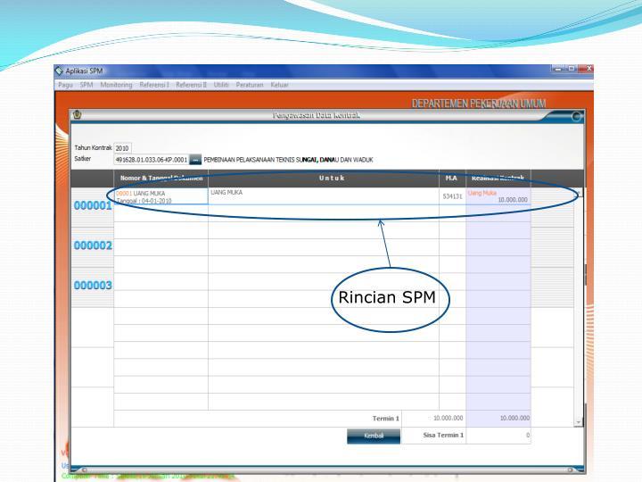 Rincian SPM