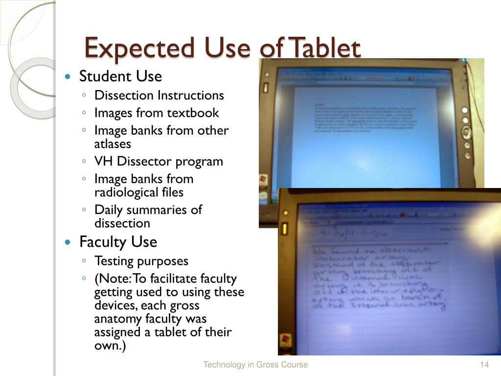 Expected Use of Tablet