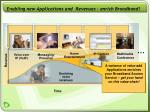 enabling new applications and revenues enrich broadband