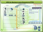mtu for business users scenario a ftth