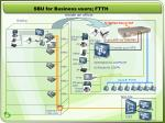 sbu for business users ftth