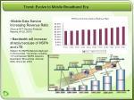 trend evolve to mobile broadband era