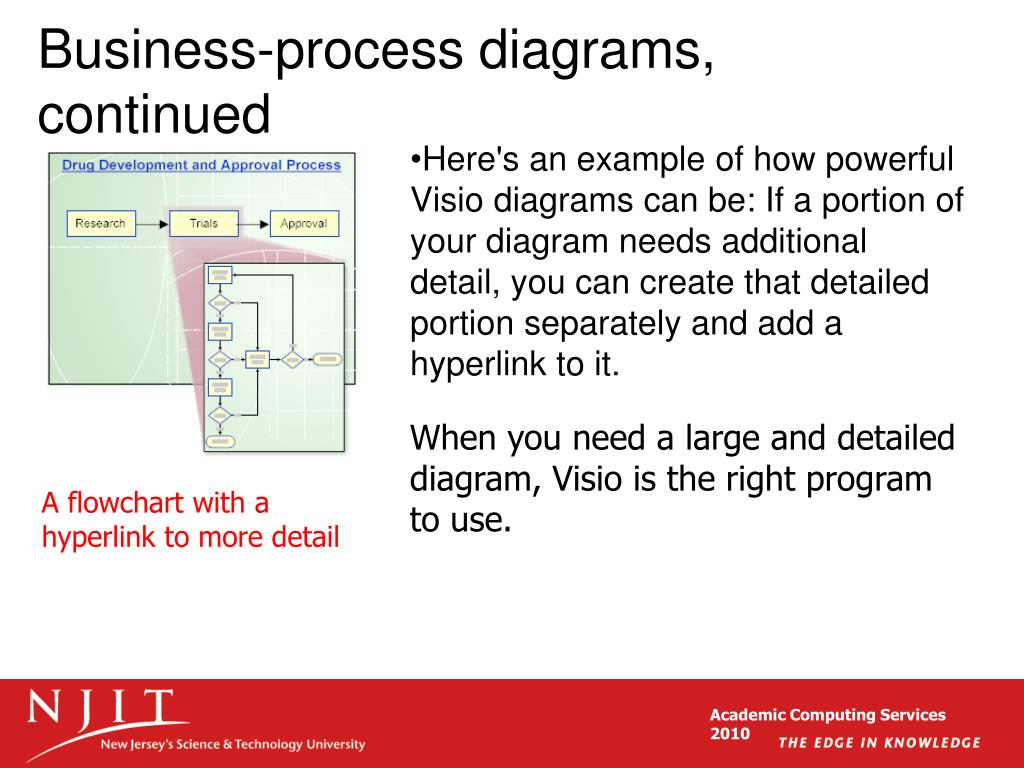 Business-process diagrams, continued